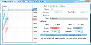 Ordenes Stop Loss y Take Profit hablemos de trading automatizado